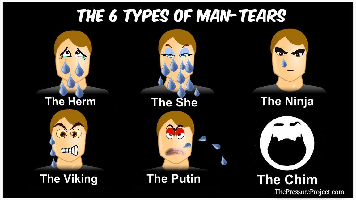 6 Types of Man-Tears